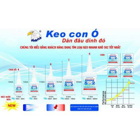 Bảng Thông Số và Kích Cỡ , Lượng Nước Keo 502 ASIA (Nước keo sản xuất tại Taiwan)